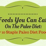 Foods You Can Eat On The Paleo Diet